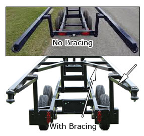 center lift pontoon trailer bracing
